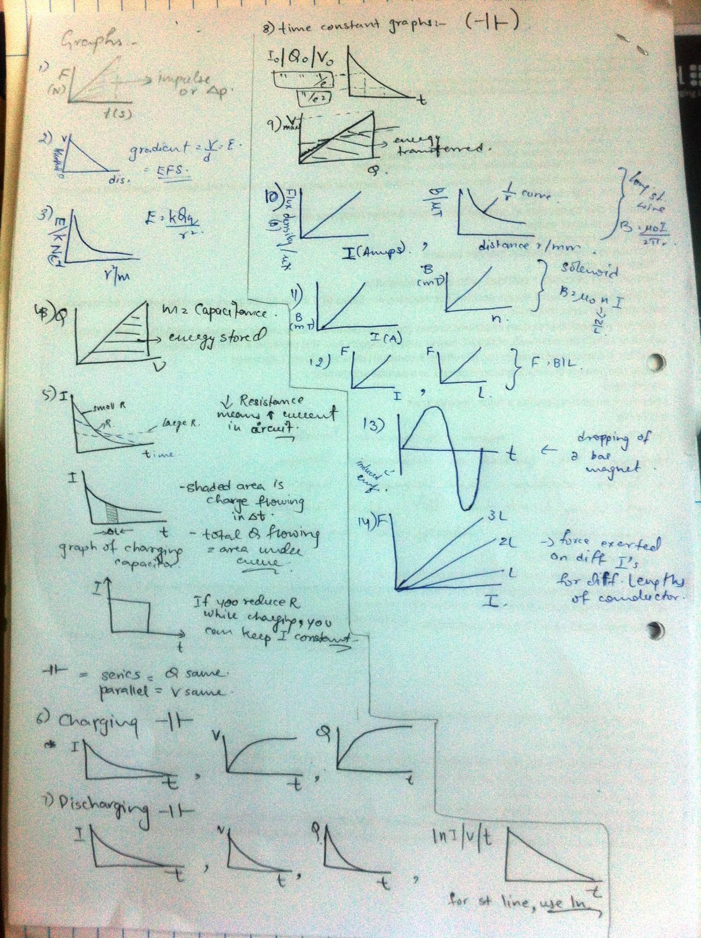 Research essay help houston tx
