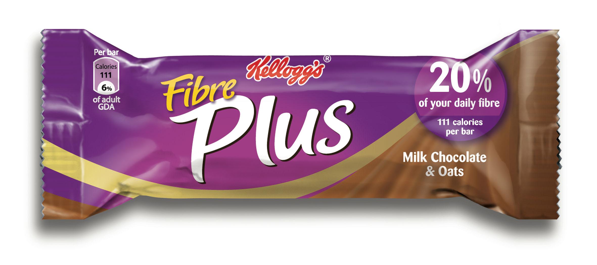 Name:  Fibre_Plus_Milk_Choc_bar.jpg Views: 33 Size:  177.6 KB