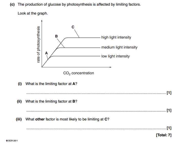 ocr salters chemistry a2 coursework mark scheme