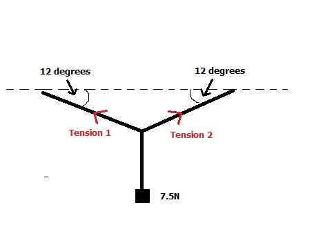 Can someone check if I'm using the right method (forces