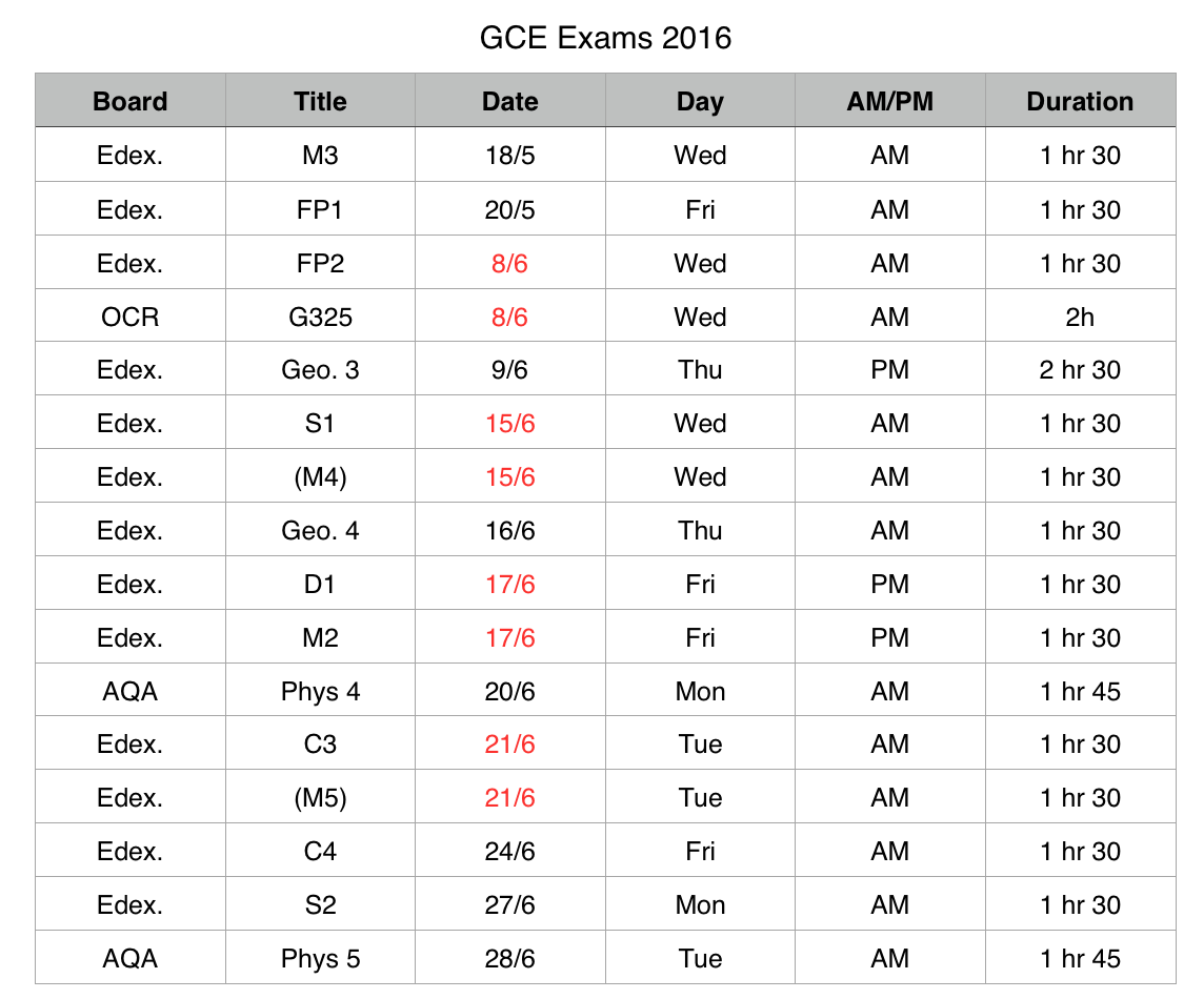 A Level Examination Dates for 2019