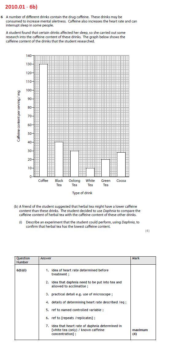 Name:  Caffeine on Daphnia exam 2010.01 Q6b.png Views: 39 Size:  51.3 KB