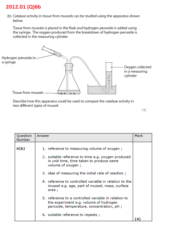 Name:  Enzyme Activity (Catalase) exam 2012.01 Q6b.png Views: 49 Size:  39.4 KB