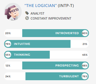 Name:  intp.png Views: 70 Size:  13.6 KB