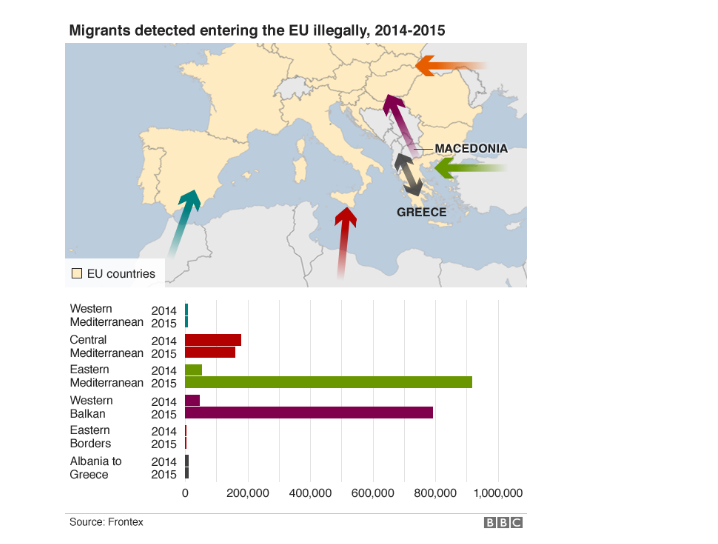 Name:  MIGRANTS.PNG Views: 26 Size:  81.3 KB