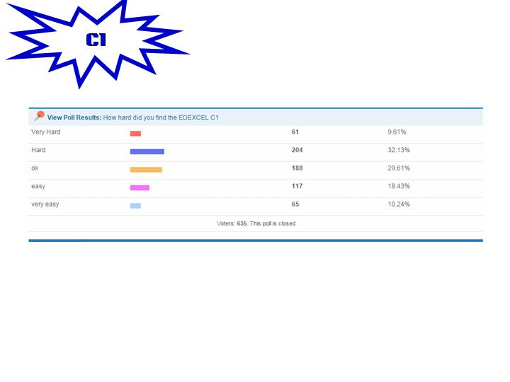 Name:  C1 POLL.JPG