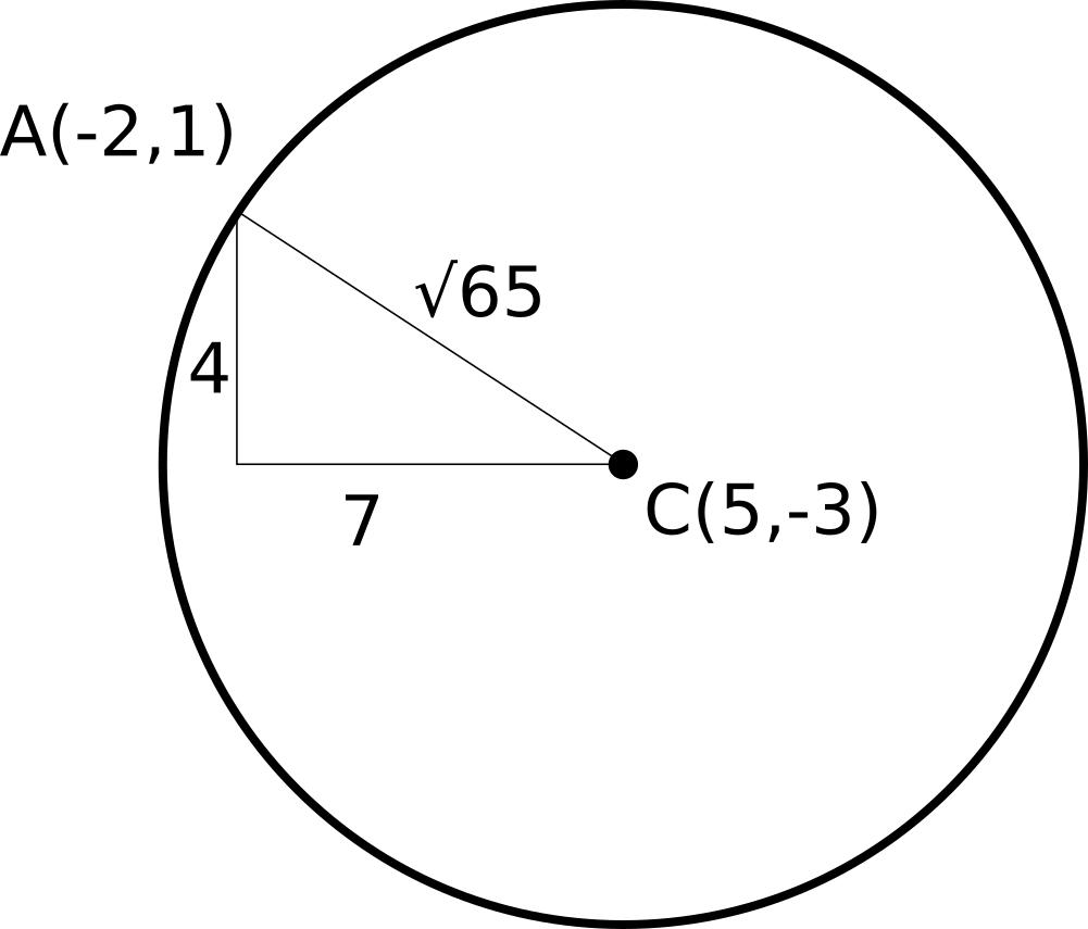 Name:  circle.png Views: 68 Size:  23.3 KB