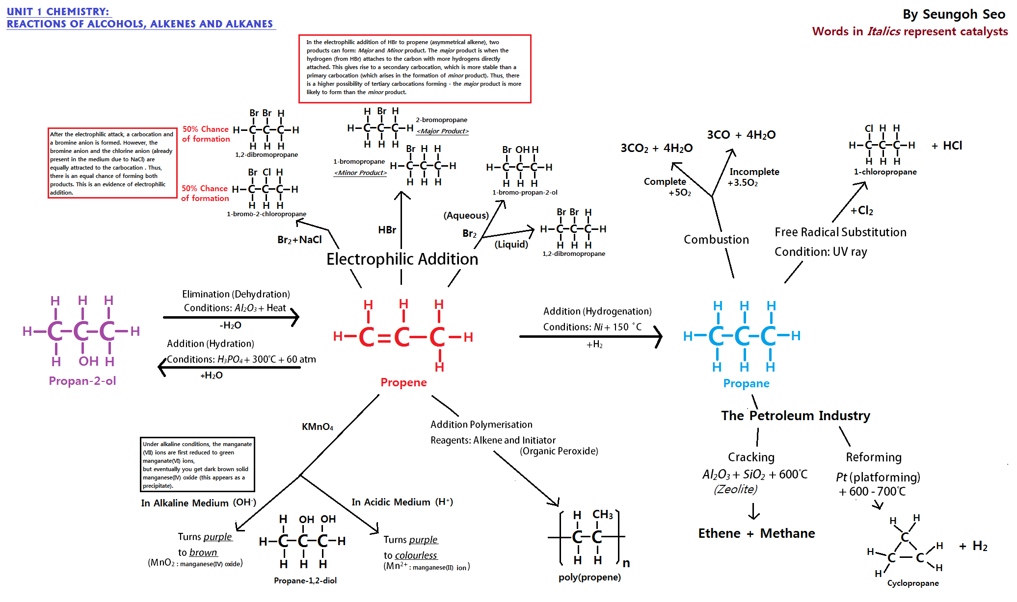 Name:  Unit 1 Organic Reactions.png Views: 105 Size:  67.8 KB