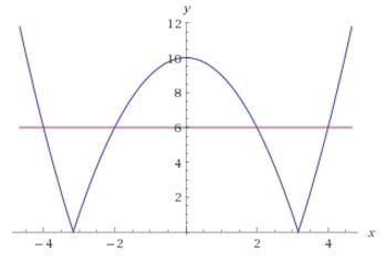 Name:  graph.png Views: 17 Size:  14.3 KB