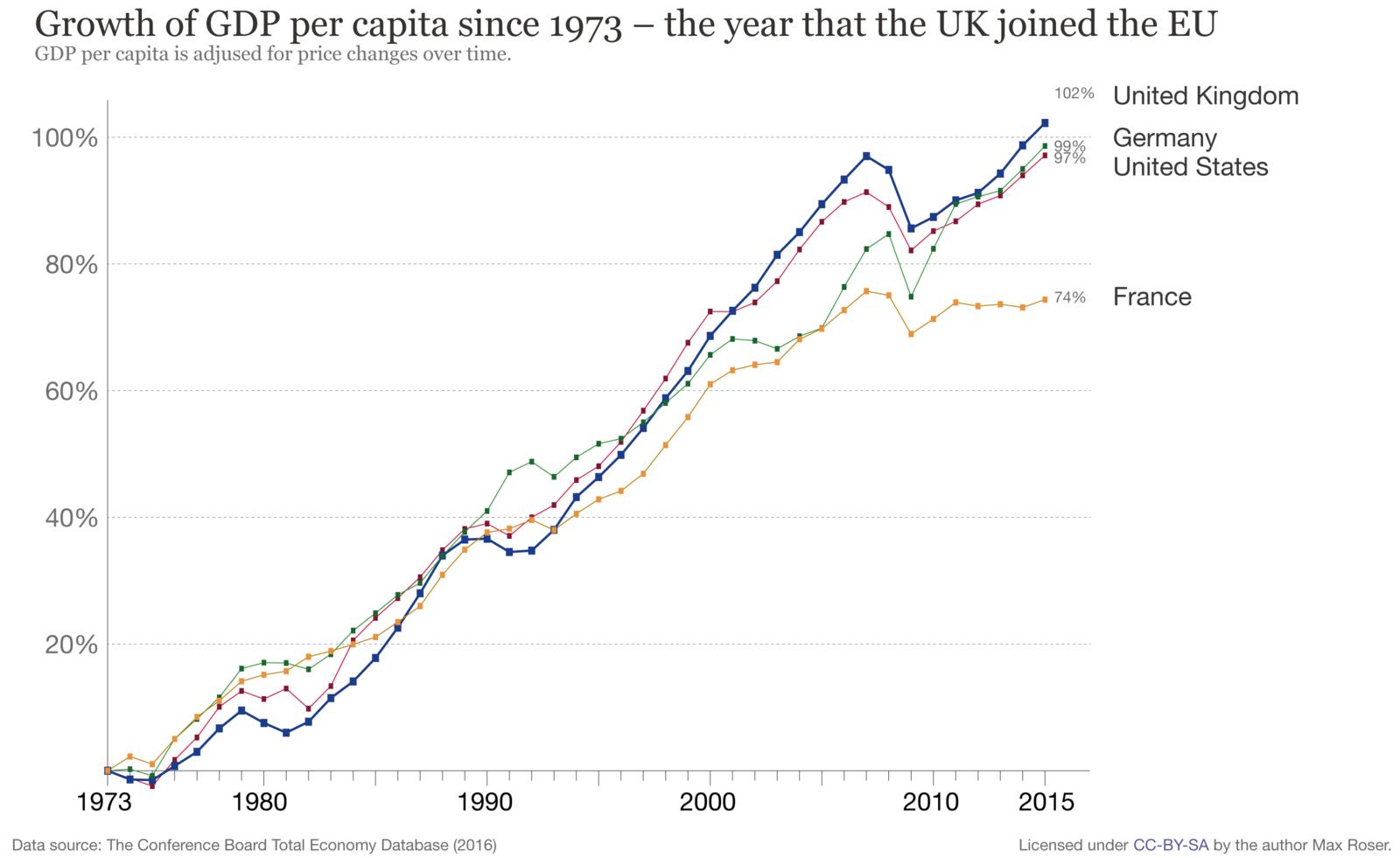 Name:  GDP per capita.png Views: 35 Size:  183.8 KB
