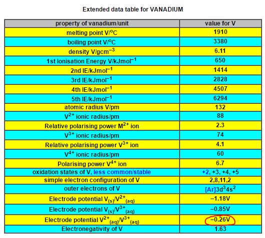 Name:  Vanadium.PNG Views: 107 Size:  25.8 KB