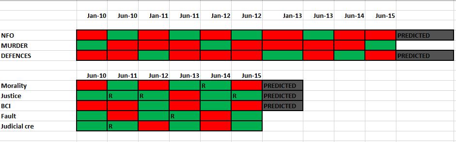 Name:  Predictions.PNG Views: 171 Size:  5.0 KB