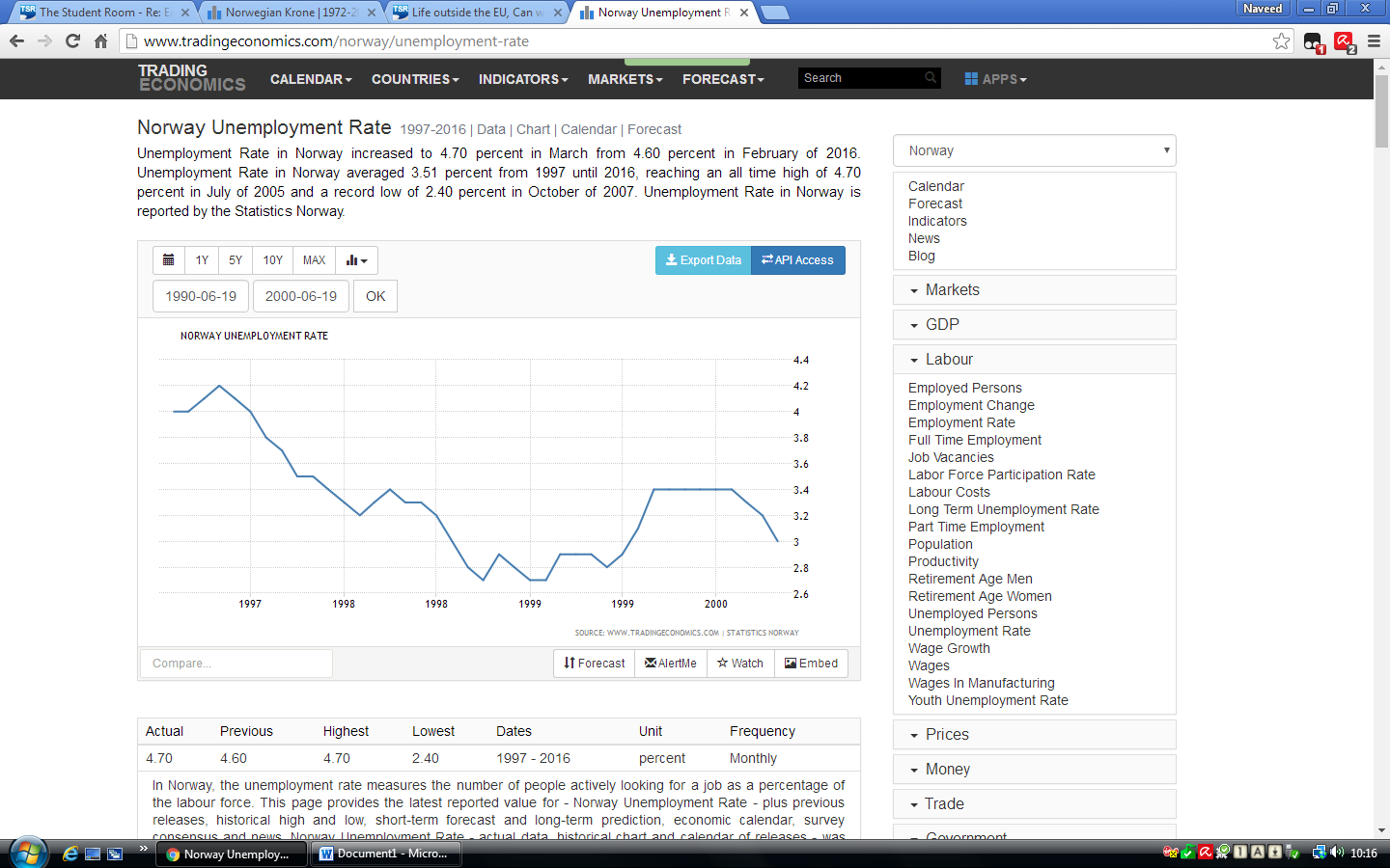 Name:  Norway unemployment rate.png