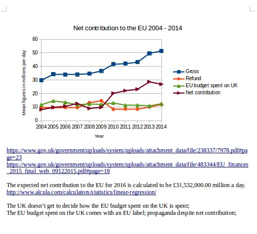 Name:  net contribution to the EU not accounting for the negligible private sector receipts.jpg Views: 90 Size:  57.9 KB