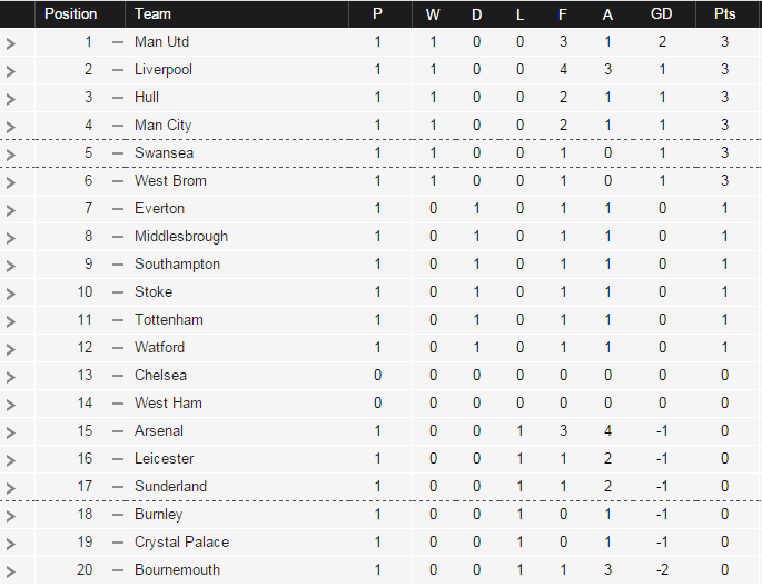 Name:  BPL Table.PNG