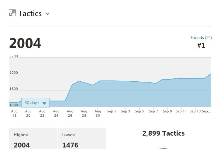 Name:  tactics.png Views: 8 Size:  15.0 KB