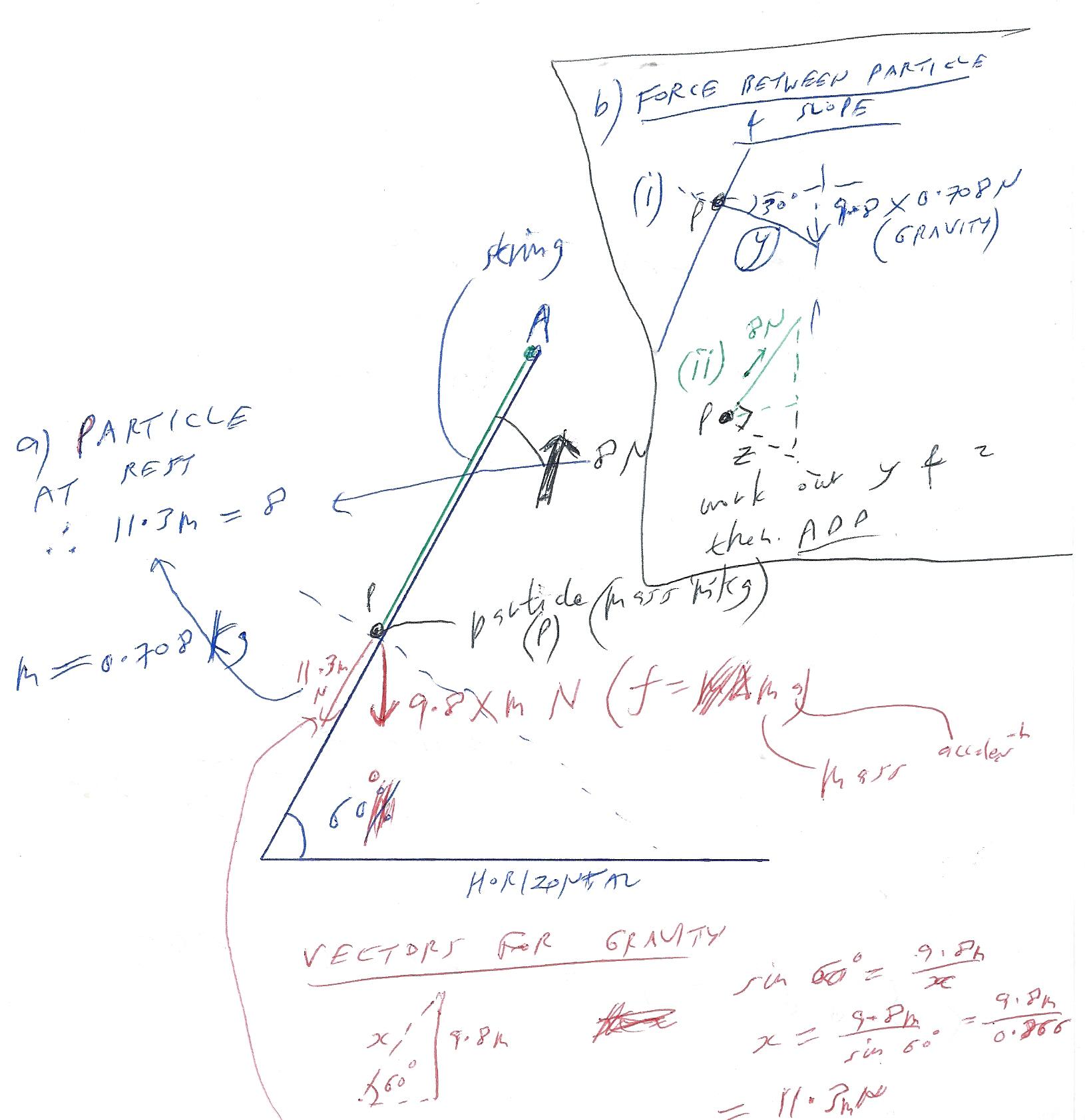 Name:  Physics particle on slope 60 deg0001.jpg Views: 8 Size:  425.9 KB