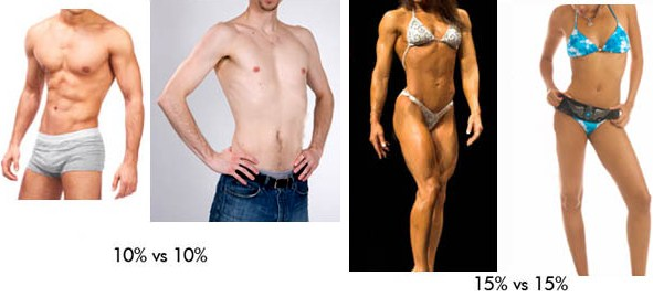 the different approach of wrestlers on dropping weight before the weigh in Waybetter's guidelines for losing weight safely on our dietbet website, we aim to sweating out five pounds of water weight like a college wrestler is not.