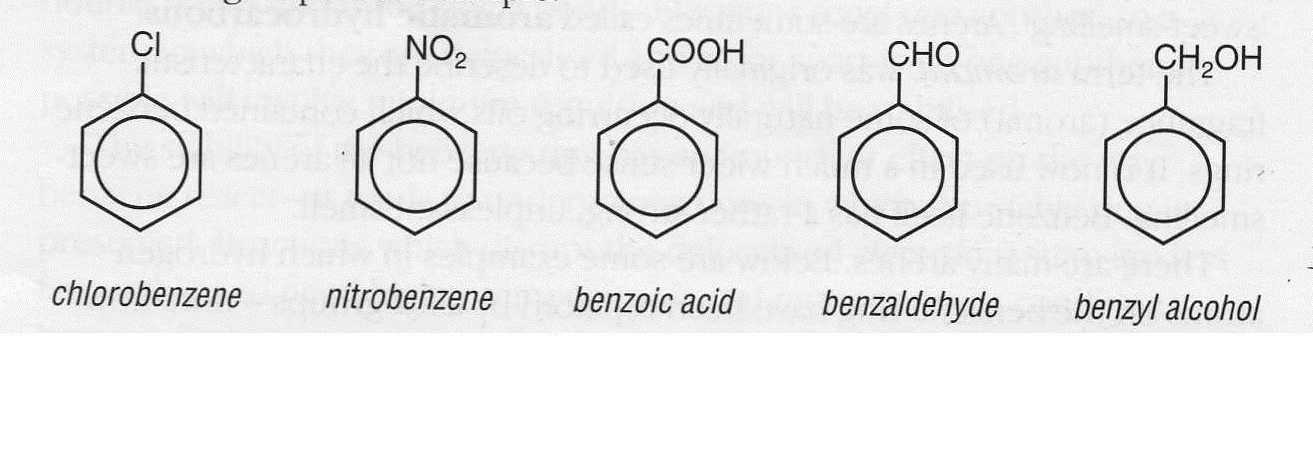 Naming aromatic compounds - phenyl or benzene? - The Student Room