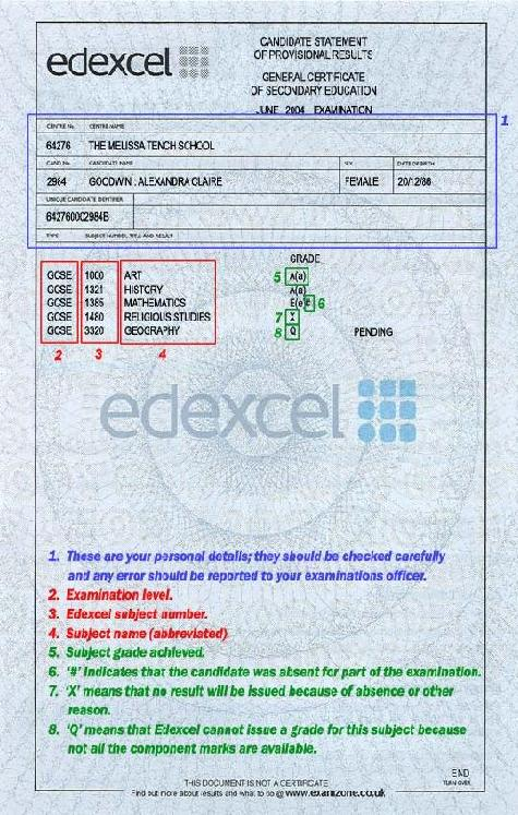 Sample gcse results the student room for Gcse certificate template