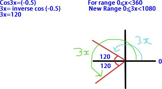 Cast  Quadrant Diagram  Trig Equations  C2 Help Please