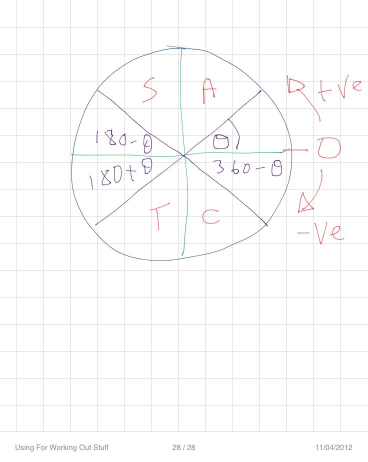 C2 Trig  U0026quot Cast U0026quot  Diagrams
