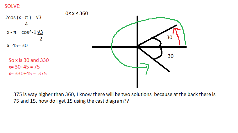 Help With Trigonometry Cast Diagram Please The Student Room