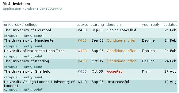 Unsuccessful On Ucas Track Means Rejection Right