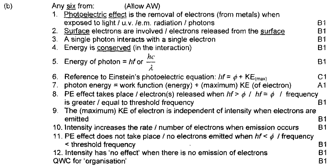 Ocr Physics Electrons Student Room