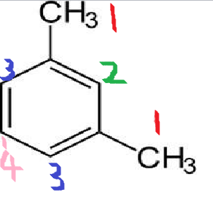 OCR Chemistry A F324 Rings, Polymers and Analysis Tue 19