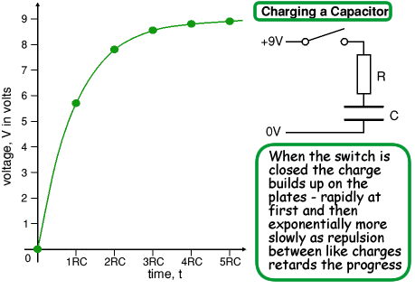 Name:  capacitor_charge.png