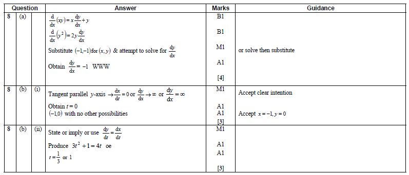ocr science gcse coursework mark scheme