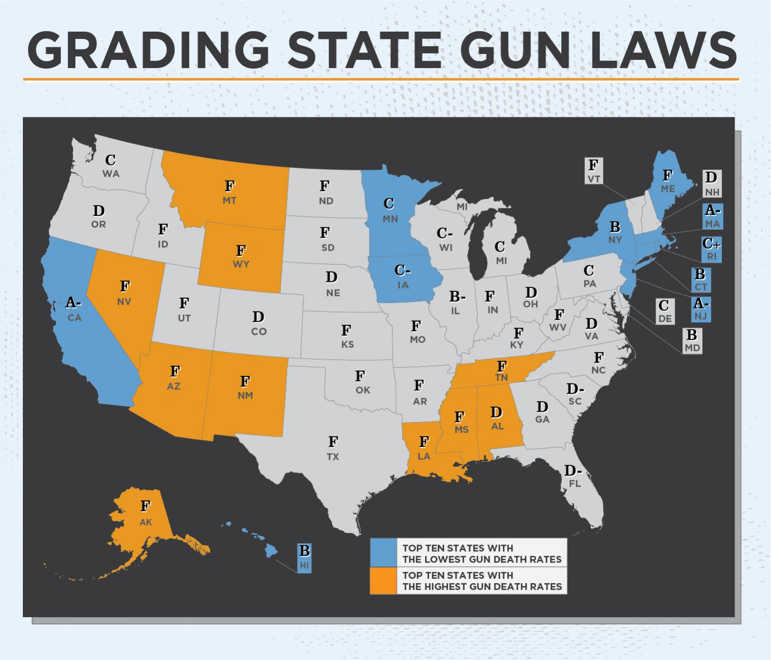 the us government should be implementing stricter gun laws Gun sales typically skyrocket in response to unconstitutional efforts by government to subvert the second amendment, creating the very problem gun bans attempt to reduce gun collectors and.