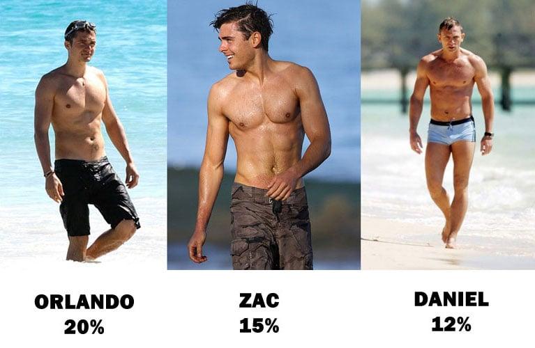 Name:  Body-Fat-Percentage-Men-Final-2.jpg Views: 2473 Size:  69.4 KB