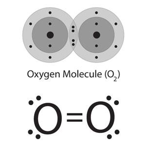 Name:  covalent_bond_oxygen_3.jpg Views: 1233 Size:  11.7 KB