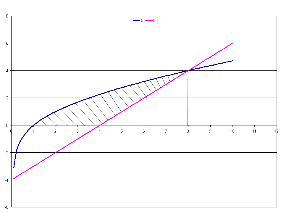 Name:  curve.png Views: 51 Size:  8.2 KB