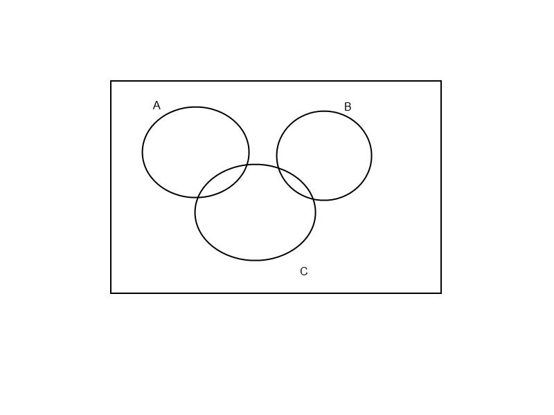 Name:  Venn diagram problem.png Views: 185 Size:  6.3 KB