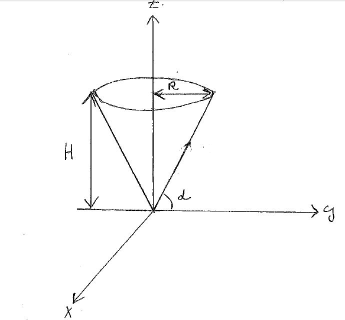 Name:  Cone diagram.PNG Views: 476 Size:  6.2 KB
