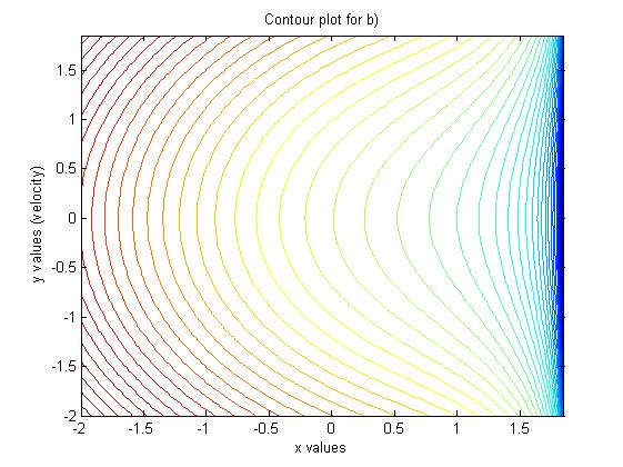 Name:  Contour plot b).png Views: 56 Size:  7.4 KB
