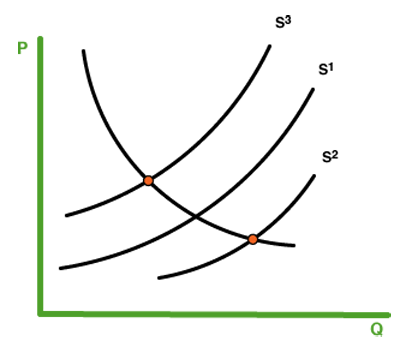 Name:  5a-supply-curve.png Views: 67 Size:  21.0 KB