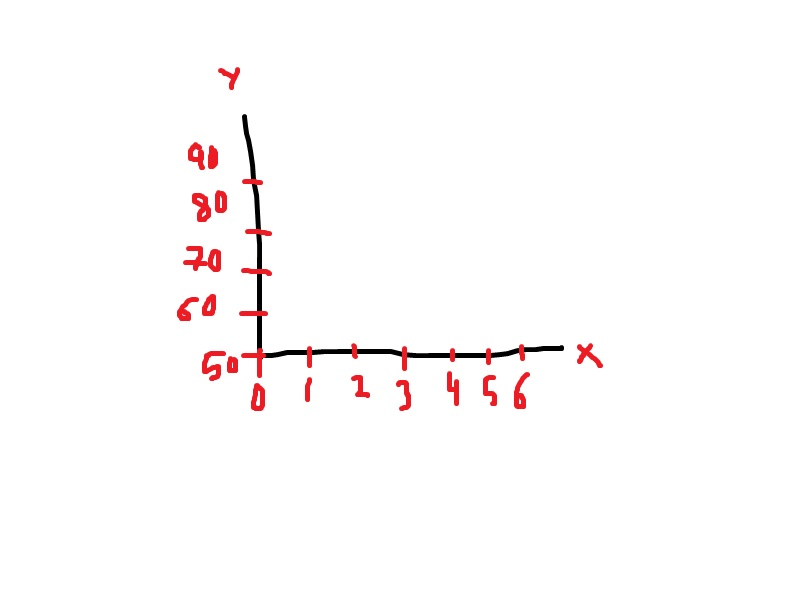 Name:  this is the exaple graph.jpg Views: 116 Size:  21.1 KB