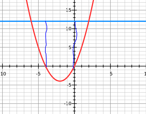 Name:  graph.png Views: 90 Size:  14.9 KB