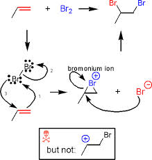 OCR F324- Reaction mechanism for cyclohexene and bromine
