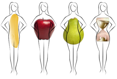 Name:  different-body-types.png Views: 44 Size:  64.7 KB