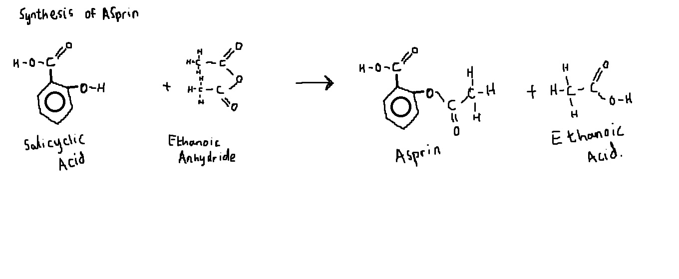 Name:  synthesis of asprin.jpg