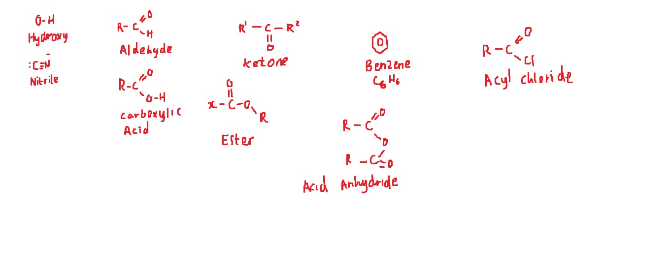 Name:  functional groups.jpg
