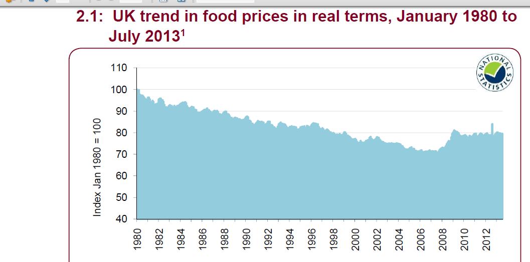 Name:  UK Food Prices.png Views: 37 Size:  44.4 KB