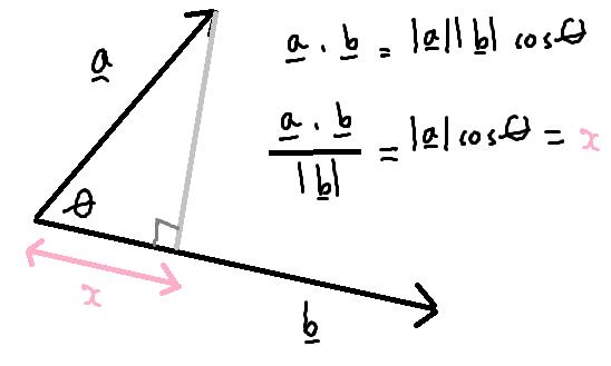 shortest distance between two parallel lines using vectors