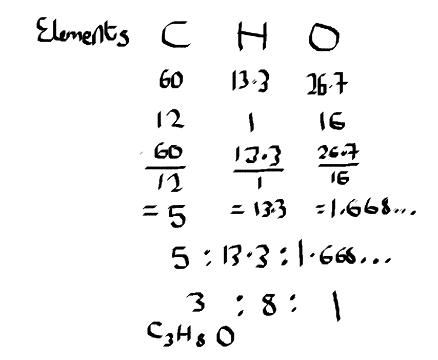 Empirical Formula Student Room
