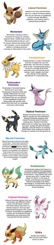 Name:  Eevee Feminism.jpg Views: 3034 Size:  246.0 KB